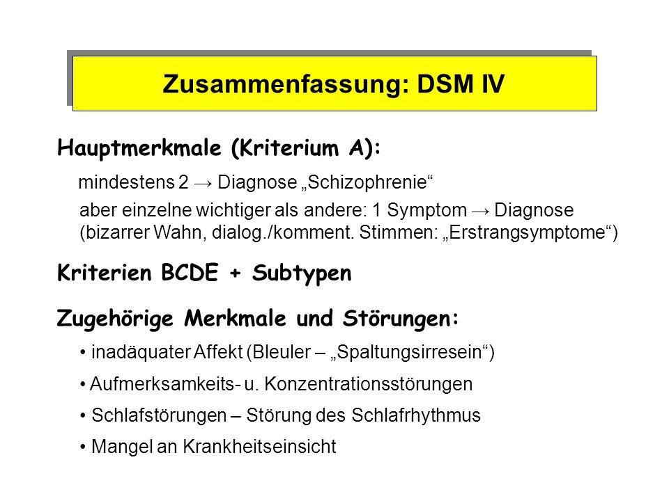 Zusammenfassung: DSM IV Hauptmerkmale (Kriterium A): mindestens 2 Diagnose Schizophrenie Kriterien BCDE + Subtypen inadäquater Affekt (Bleuler – Spalt