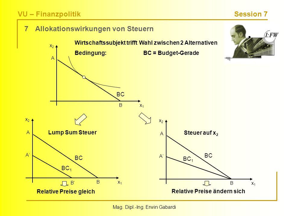 VU – Finanzpolitik Session 7 Mag. Dipl.-Ing. Erwin Gabardi 7Allokationswirkungen von Steuern x1x1 x2x2 A B BC Wirtschaftssubjekt trifft Wahl zwischen