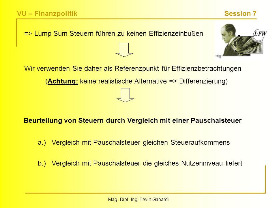 VU – Finanzpolitik Session 7 Mag. Dipl.-Ing. Erwin Gabardi => Lump Sum Steuern führen zu keinen Effizienzeinbußen Wir verwenden Sie daher als Referenz