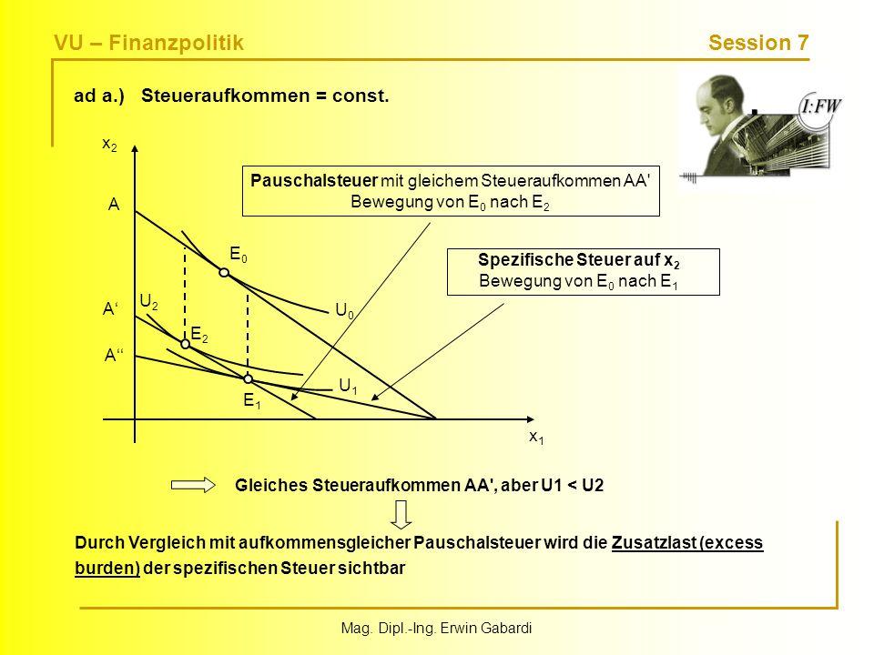 VU – Finanzpolitik Session 7 Mag. Dipl.-Ing. Erwin Gabardi ad a.) Steueraufkommen = const. x1x1 x2x2 E0E0 U0U0 U1U1 U2U2 E2E2 E1E1 A A A Spezifische S