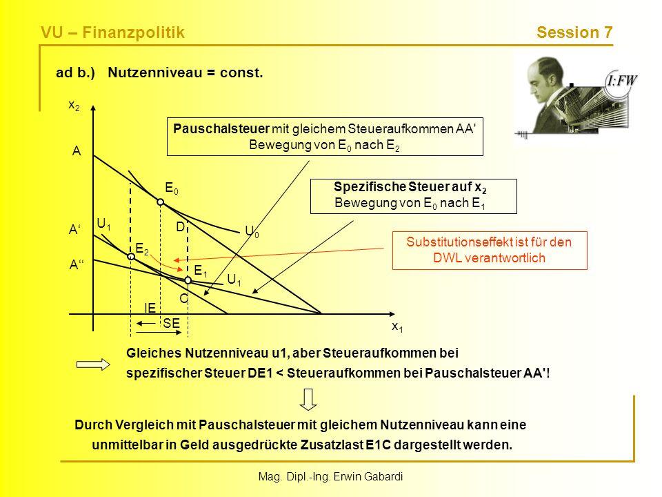 VU – Finanzpolitik Session 7 Mag. Dipl.-Ing. Erwin Gabardi ad b.) Nutzenniveau = const. Gleiches Nutzenniveau u1, aber Steueraufkommen bei spezifische