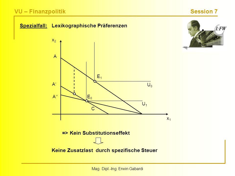 VU – Finanzpolitik Session 7 Mag. Dipl.-Ing. Erwin Gabardi x1x1 x2x2 E0E0 U0U0 U1U1 E1E1 A A A C Spezialfall: Lexikographische Präferenzen => Kein Sub