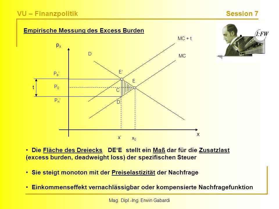VU – Finanzpolitik Session 7 Mag. Dipl.-Ing. Erwin Gabardi x pxpx MC MC + t E E D P n P0P0 P b x x0x0 t D C Empirische Messung des Excess Burden Die F