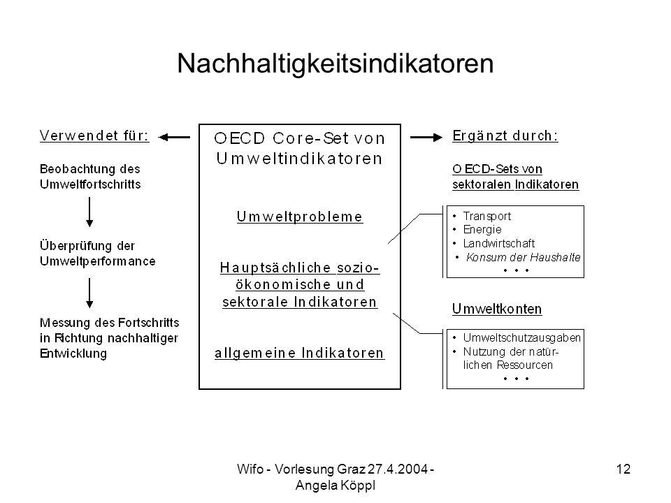 Wifo - Vorlesung Graz 27.4.2004 - Angela Köppl 12 Nachhaltigkeitsindikatoren