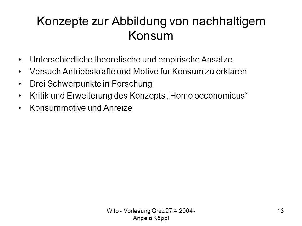 Wifo - Vorlesung Graz 27.4.2004 - Angela Köppl 13 Konzepte zur Abbildung von nachhaltigem Konsum Unterschiedliche theoretische und empirische Ansätze Versuch Antriebskräfte und Motive für Konsum zu erklären Drei Schwerpunkte in Forschung Kritik und Erweiterung des Konzepts Homo oeconomicus Konsummotive und Anreize