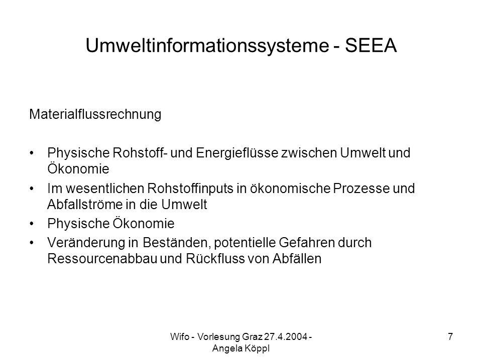 Wifo - Vorlesung Graz 27.4.2004 - Angela Köppl 7 Umweltinformationssysteme - SEEA Materialflussrechnung Physische Rohstoff- und Energieflüsse zwischen Umwelt und Ökonomie Im wesentlichen Rohstoffinputs in ökonomische Prozesse und Abfallströme in die Umwelt Physische Ökonomie Veränderung in Beständen, potentielle Gefahren durch Ressourcenabbau und Rückfluss von Abfällen