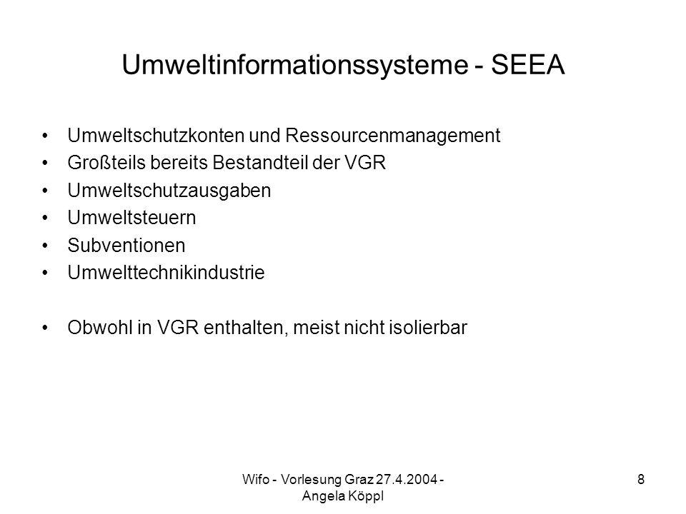 Wifo - Vorlesung Graz 27.4.2004 - Angela Köppl 8 Umweltinformationssysteme - SEEA Umweltschutzkonten und Ressourcenmanagement Großteils bereits Bestandteil der VGR Umweltschutzausgaben Umweltsteuern Subventionen Umwelttechnikindustrie Obwohl in VGR enthalten, meist nicht isolierbar