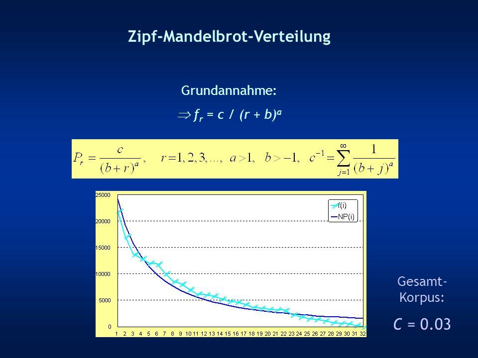Zipf-Verteilung (Zeta-Verteilung) Grundannahme: r x f r = c f r = c / r Gesamt- Korpus: C = 0.12