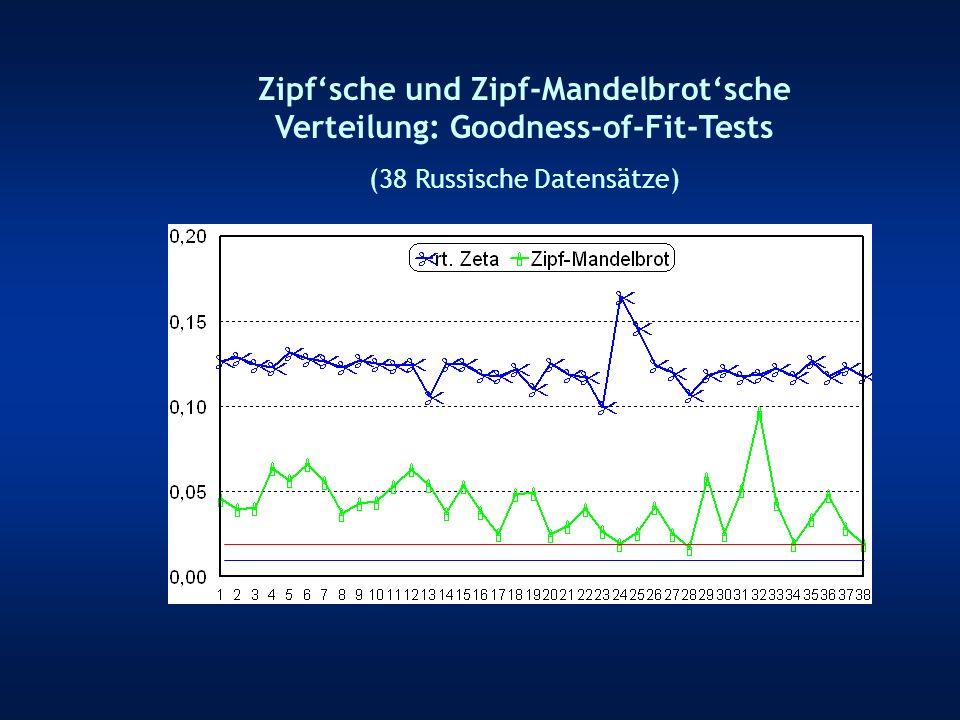 Zipf-Mandelbrot-Verteilung Grundannahme: fr fr = c / (r + b) a Gesamt- Korpus: C = 0.03
