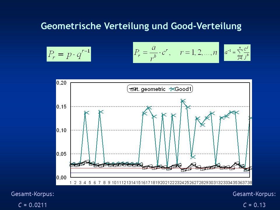 Zipfsche und Zipf-Mandelbrotsche Verteilung: Goodness-of-Fit-Tests (38 Russische Datensätze)