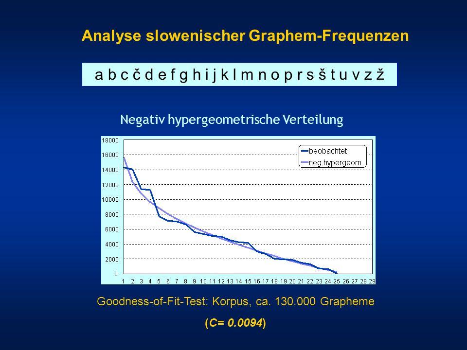Analyse russischer Graphem-Frequenzen Vergleich von Texten, Text-Segmenten, Text- Kumulationen, Text-Mischungen, und dem Gesamt-Korpus Konstanz des Goodness-of-Fit-Tests (C)(C) Konstanz der Parameter (K, M) K 3.15M 0.81 Negativ hypergeometrische Verteilung