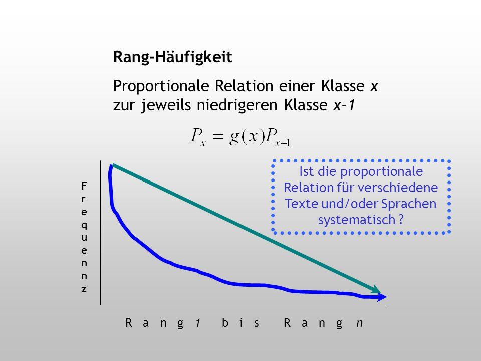 Synergetische Grundlagen Frequenzen und Abhängigkeiten Annahme: Regularitäten auf höheren Ebenen setzen Regularitäten auf niedrigeren Ebenen voraus.