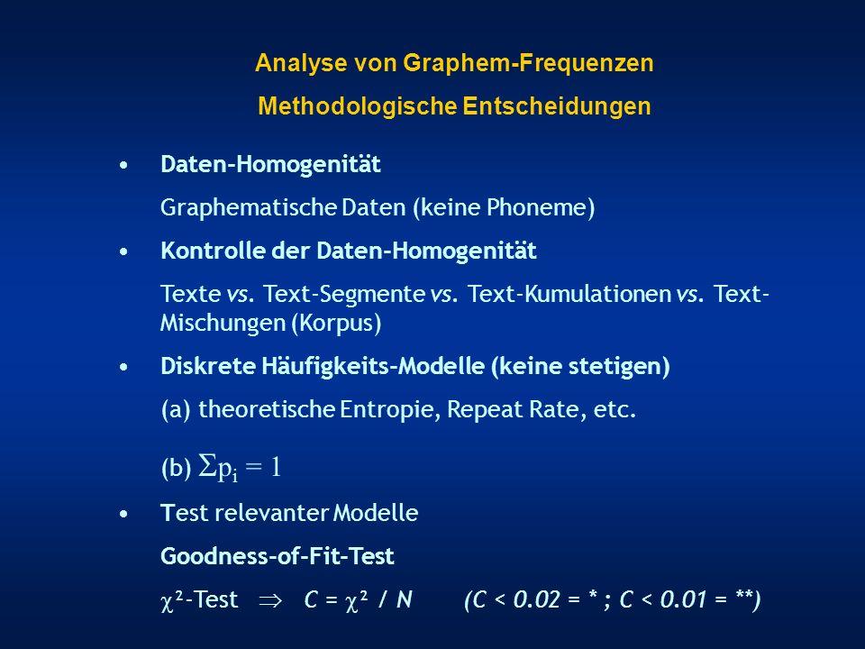 Rang-Häufigkeit Proportionale Relation einer Klasse x zur jeweils niedrigeren Klasse x-1 R a n g 1 b i s R a n g n FrequennzFrequennz Ist die proportionale Relation für verschiedene Texte und/oder Sprachen systematisch