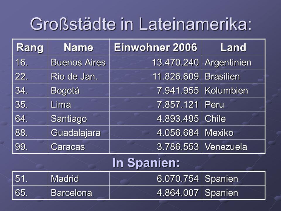 Großstädte in Lateinamerika: RangName Einwohner 2006 Land 16.