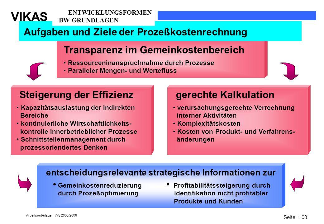 VIKAS Arbeitsunterlagen WS 2005/2006 Transparenz im Gemeinkostenbereich Ressourceninanspruchnahme durch Prozesse Paralleler Mengen- und Wertefluss Ste