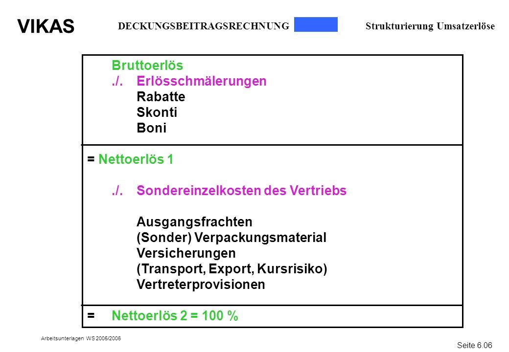 VIKAS Arbeitsunterlagen WS 2005/2006 Bruttoerlös./.Erlösschmälerungen Rabatte Skonti Boni = Nettoerlös 1./.Sondereinzelkosten des Vertriebs Ausgangsfr