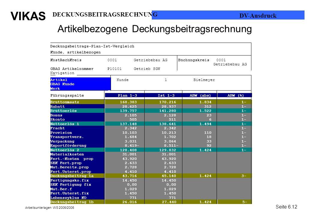 VIKAS Arbeitsunterlagen WS 2005/2006 Artikelbezogene Deckungsbeitragsrechnung Seite 6.12 DECKUNGSBEITRAGSRECHNUNG DV-Ausdruck