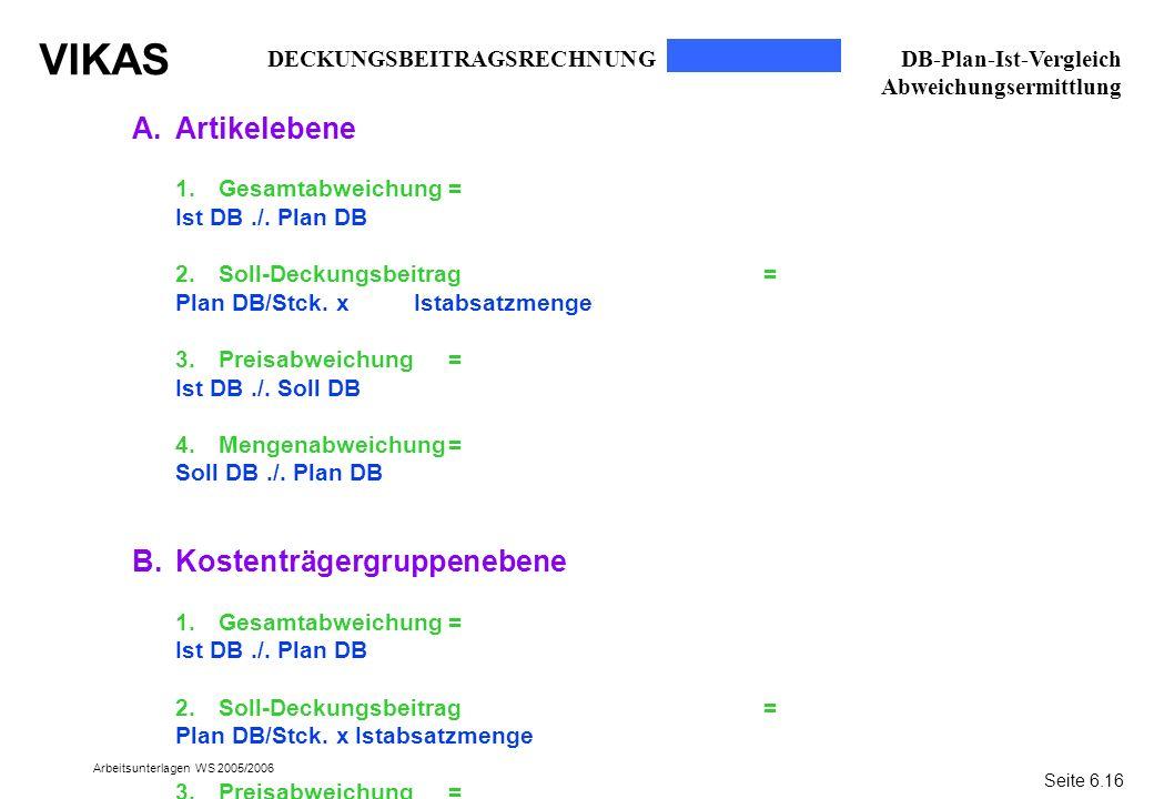 VIKAS Arbeitsunterlagen WS 2005/2006 A.Artikelebene 1.Gesamtabweichung= Ist DB./. Plan DB 2.Soll-Deckungsbeitrag= Plan DB/Stck. xIstabsatzmenge 3.Prei