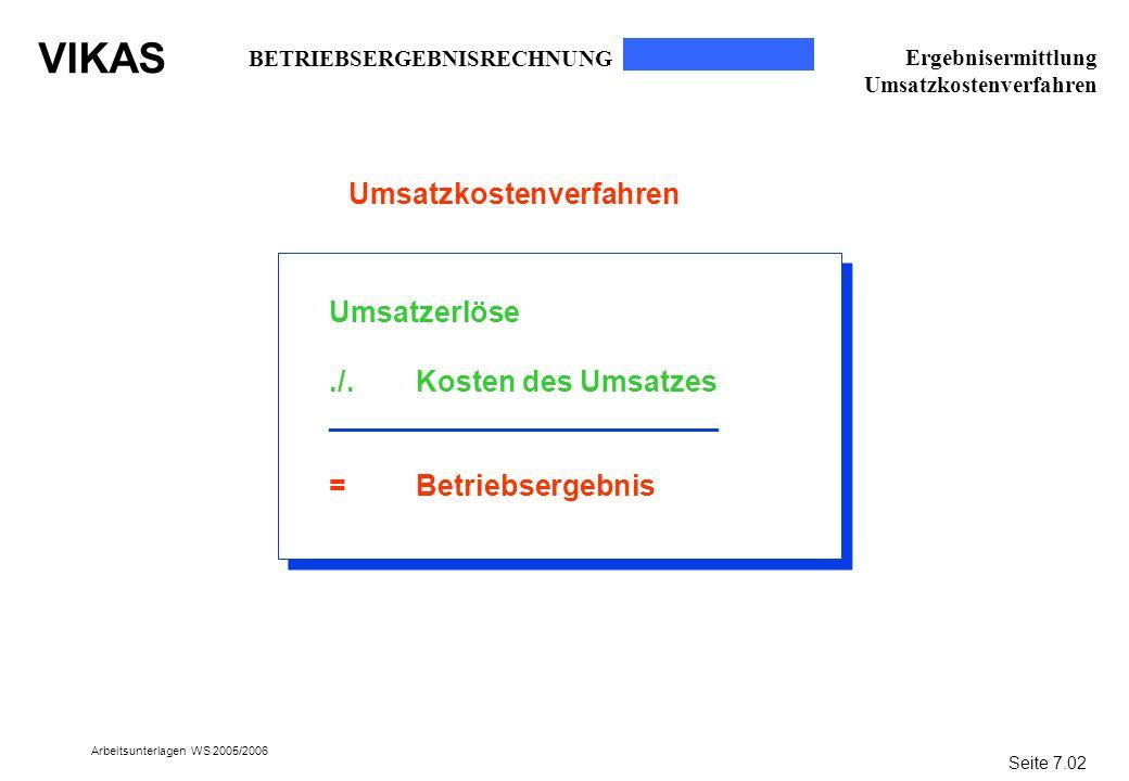 VIKAS Arbeitsunterlagen WS 2005/2006 Umsatzerlöse./.Kosten des Umsatzes ________________________ =Betriebsergebnis Umsatzkostenverfahren Ergebnisermit