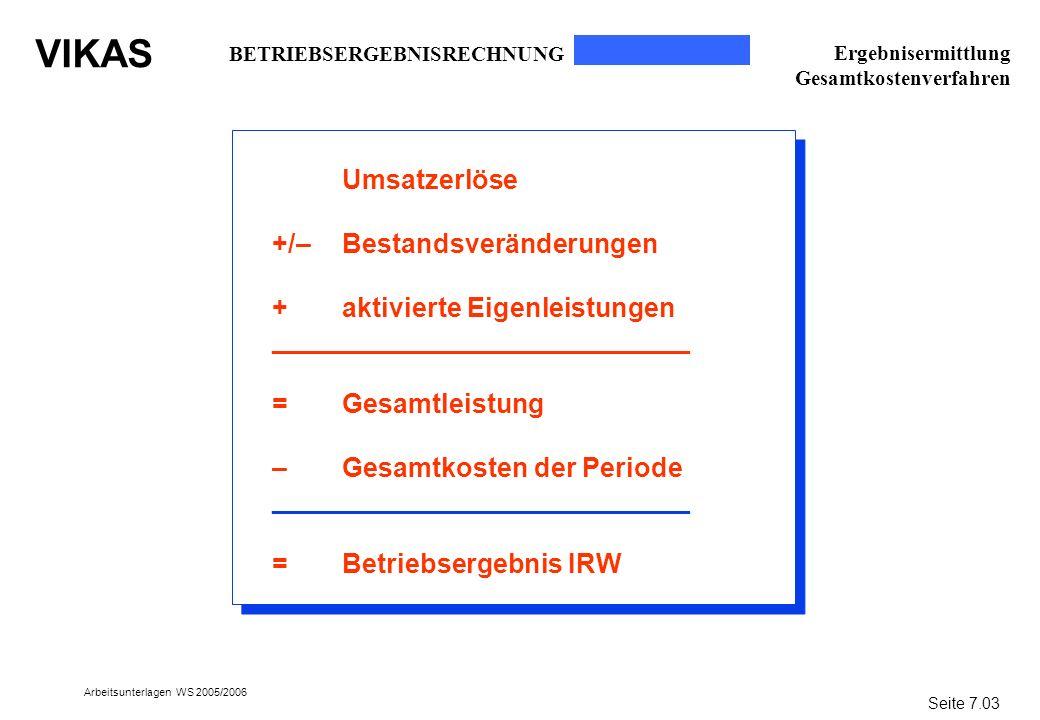 VIKAS Arbeitsunterlagen WS 2005/2006 Umsatzerlöse +/–Bestandsveränderungen +aktivierte Eigenleistungen ____________________________ =Gesamtleistung –G