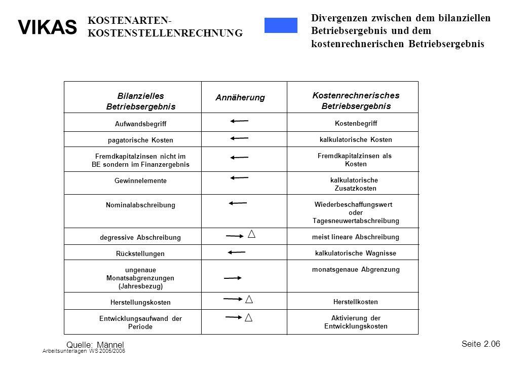 VIKAS Arbeitsunterlagen WS 2005/2006 Divergenzen zwischen dem bilanziellen Betriebsergebnis und dem kostenrechnerischen Betriebsergebnis Bilanzielles