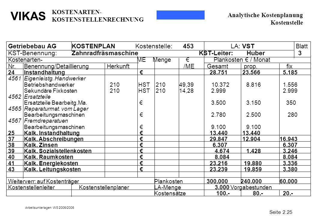 VIKAS Arbeitsunterlagen WS 2005/2006 Getriebebau AGKOSTENPLANKostenstelle: 453 LA: VST Blatt KST-Benennung:ZahnradfräsmaschineKST-Leiter:Huber 3 Koste