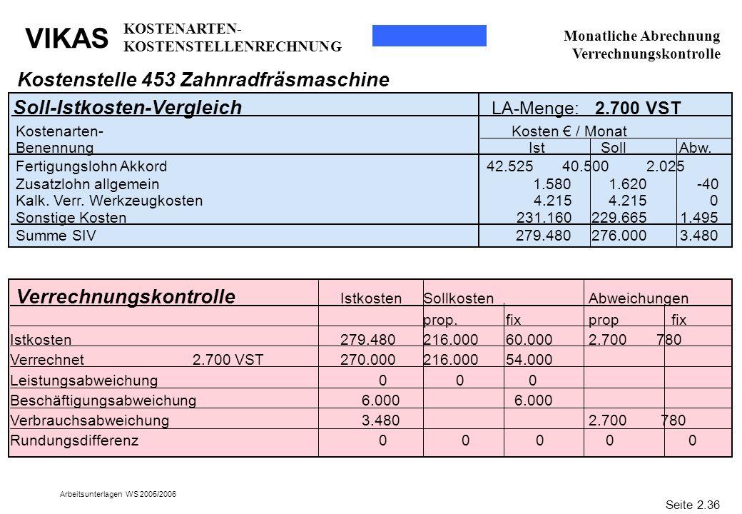 VIKAS Arbeitsunterlagen WS 2005/2006 Kostenstelle 453 Zahnradfräsmaschine Soll-Istkosten-Vergleich LA-Menge: 2.700 VST Verrechnungskontrolle Istkosten
