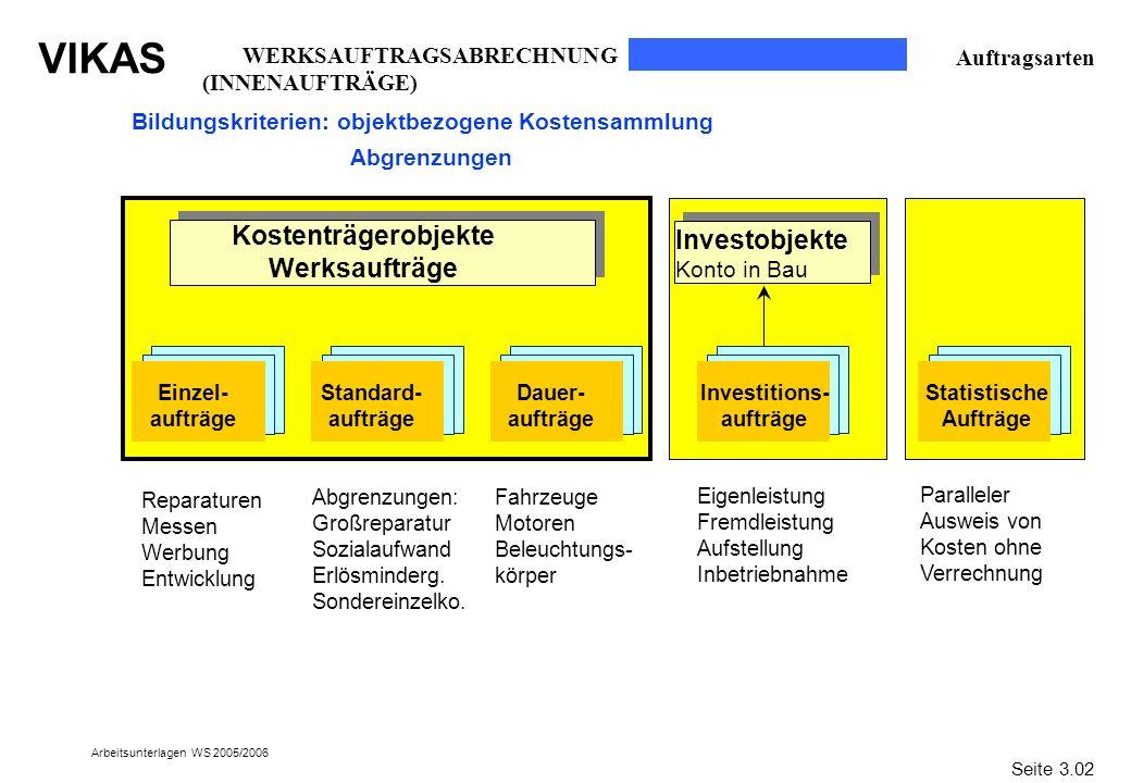 VIKAS Arbeitsunterlagen WS 2005/2006 WERKSAUFTRAGSABRECHNUNG Auftragsarten Kostenträgerobjekte Werksaufträge Einzel- aufträge Standard- aufträge Dauer