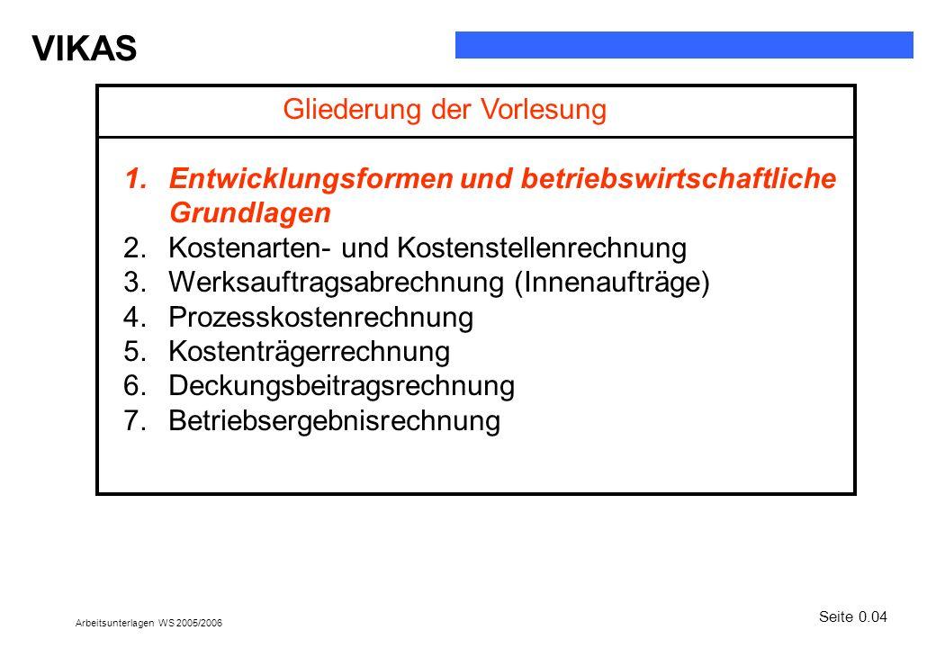 VIKAS Arbeitsunterlagen WS 2005/2006 Gliederung der Vorlesung 1.Entwicklungsformen und betriebswirtschaftliche Grundlagen 2.Kostenarten- und Kostenste