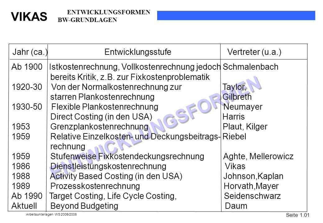 VIKAS Arbeitsunterlagen WS 2005/2006 ENTWICKLUNGSFORMEN Seite 1.01 ENTWICKLUNGSFORMEN BW-GRUNDLAGEN Jahr (ca.) Entwicklungsstufe Vertreter (u.a.) Ab 1