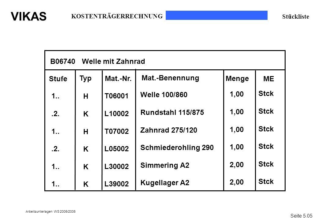 VIKAS Arbeitsunterlagen WS 2005/2006 B06740 Welle mit Zahnrad Stufe 1...2. 1...2. 1.. HKHKKKHKHKKK T06001 L10002 T07002 L05002 L30002 L39002 Typ Mat.-