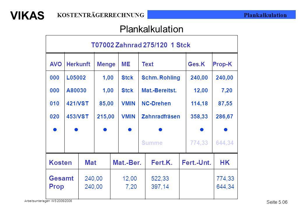 VIKAS Arbeitsunterlagen WS 2005/2006 Plankalkulation KostenMatMat.-Ber.Fert.K.Fert.-Unt. HK Gesamt 240,00 12,00522,33774,33 Prop 240,00 7,20397,14644,