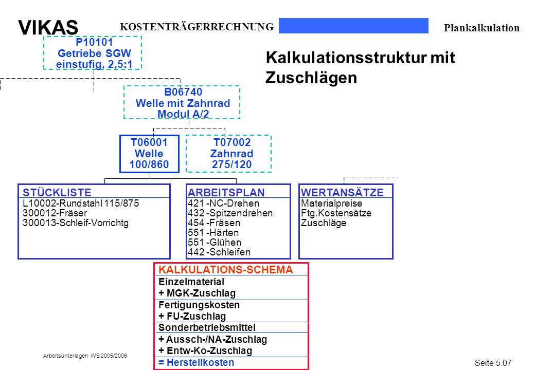 VIKAS Arbeitsunterlagen WS 2005/2006 B06740 Welle mit Zahnrad Modul A/2 T06001 Welle 100/860 T07002 Zahnrad 275/120 STÜCKLISTE L10002-Rundstahl 115/87