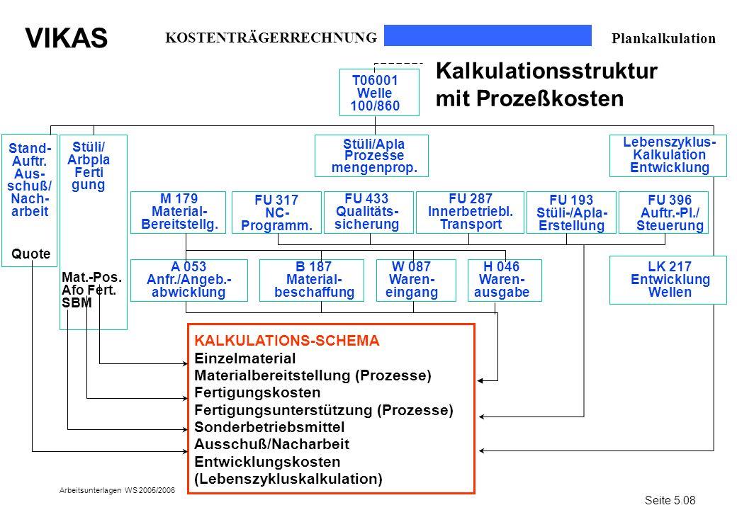 VIKAS Arbeitsunterlagen WS 2005/2006 T06001 Welle 100/860 FU 193 Stüli-/Apla- Erstellung H 046 Waren- ausgabe Stand- Auftr. Aus- schuß/ Nach- arbeit Q