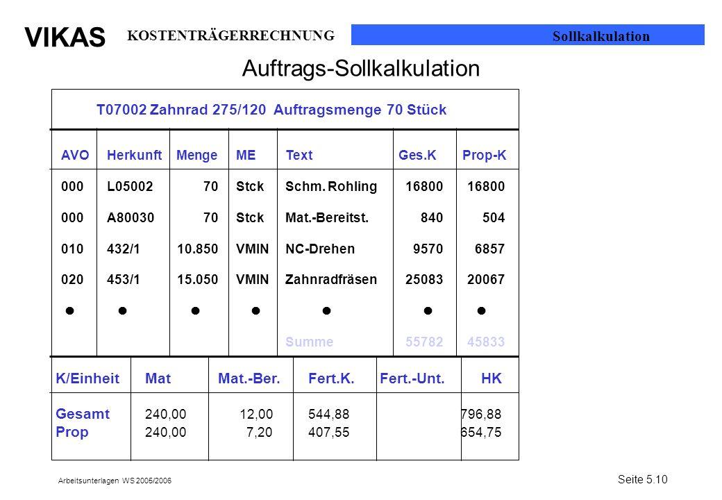 VIKAS Arbeitsunterlagen WS 2005/2006 Auftrags-Sollkalkulation T07002 Zahnrad 275/120 Auftragsmenge 70 Stück AVOHerkunftMengeMETextGes.K Prop-K 000L050