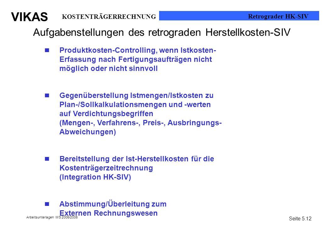 VIKAS Arbeitsunterlagen WS 2005/2006 Aufgabenstellungen des retrograden Herstellkosten-SIV n Produktkosten-Controlling, wenn Istkosten- Erfassung nach