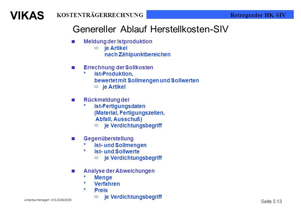 VIKAS Arbeitsunterlagen WS 2005/2006 Genereller Ablauf Herstellkosten-SIV n Meldung der Istproduktion je Artikel nach Zählpunktbereichen n Errechnung