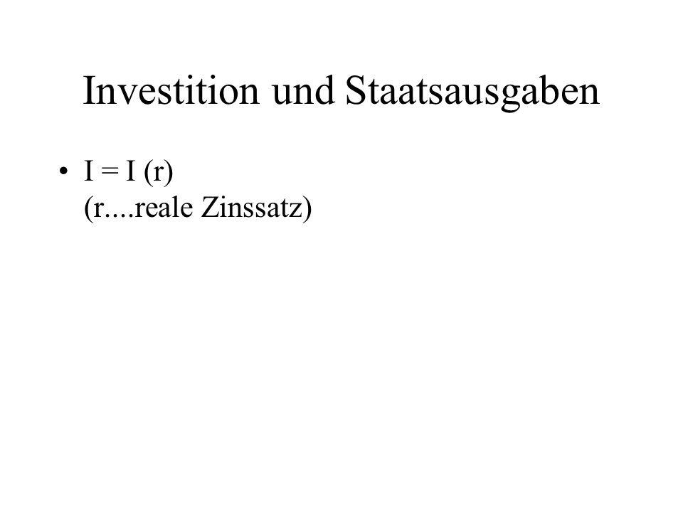 Investition und Staatsausgaben I = I (r) (r....reale Zinssatz)