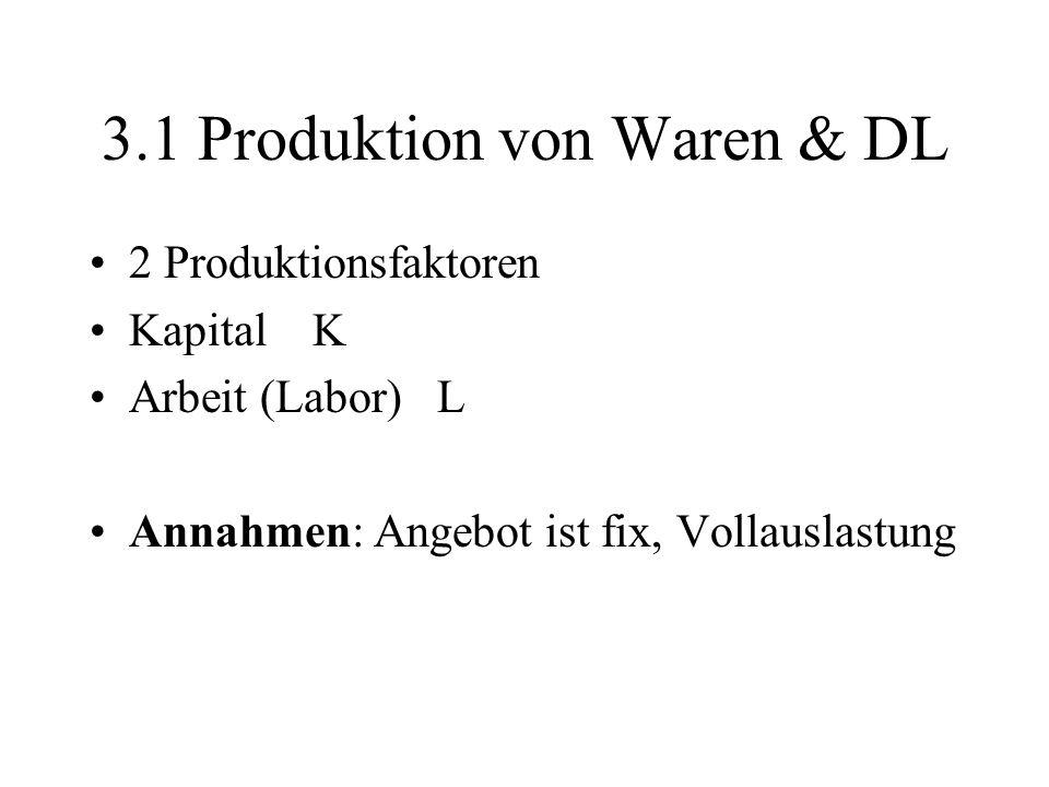 3.1 Produktion von Waren & DL 2 Produktionsfaktoren Kapital K Arbeit (Labor) L Annahmen: Angebot ist fix, Vollauslastung