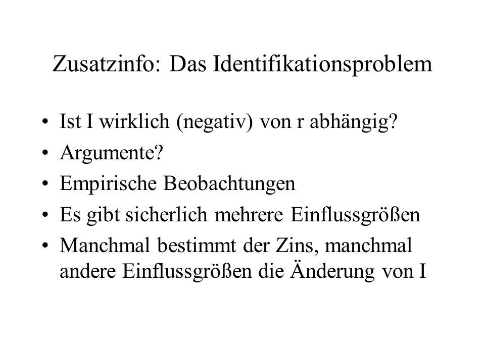 Zusatzinfo: Das Identifikationsproblem Ist I wirklich (negativ) von r abhängig? Argumente? Empirische Beobachtungen Es gibt sicherlich mehrere Einflus