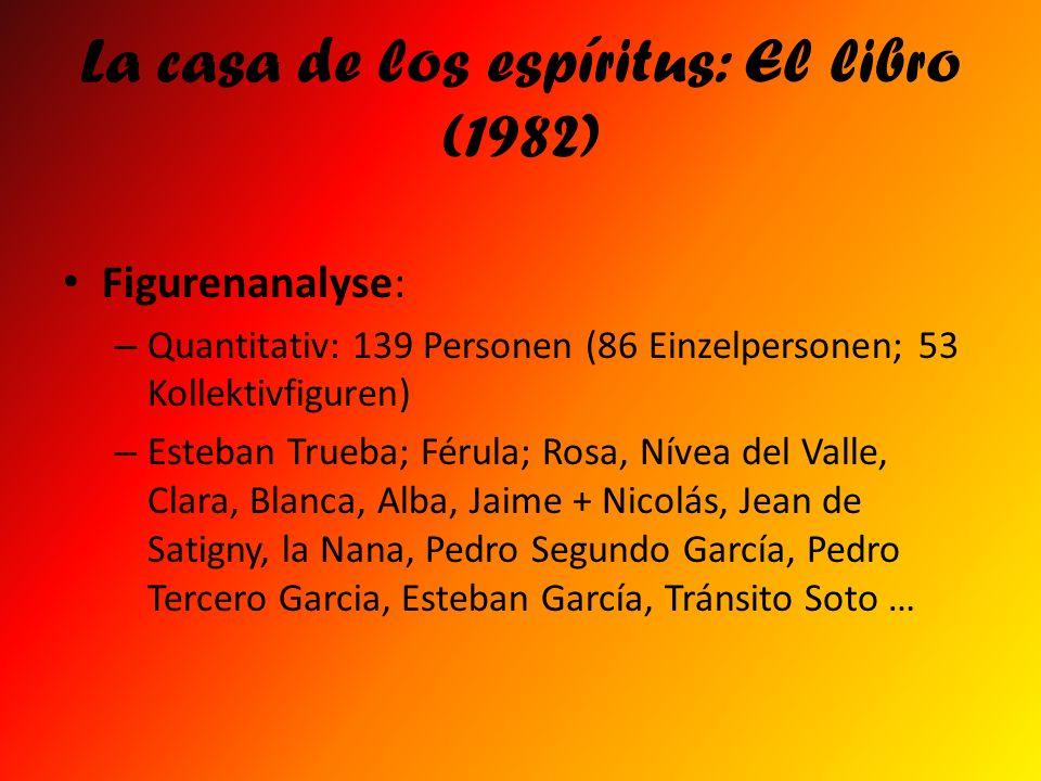 La casa de los espíritus: El libro (1982) Figurenanalyse: – Quantitativ: 139 Personen (86 Einzelpersonen; 53 Kollektivfiguren) – Esteban Trueba; Férul