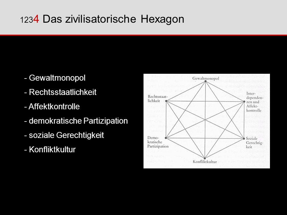 123 4 Das zivilisatorische Hexagon - Gewaltmonopol - Rechtsstaatlichkeit - Affektkontrolle - demokratische Partizipation - soziale Gerechtigkeit - Kon