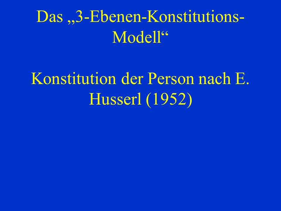 Das 3-Ebenen-Konstitutions- Modell Konstitution der Person nach E. Husserl (1952)