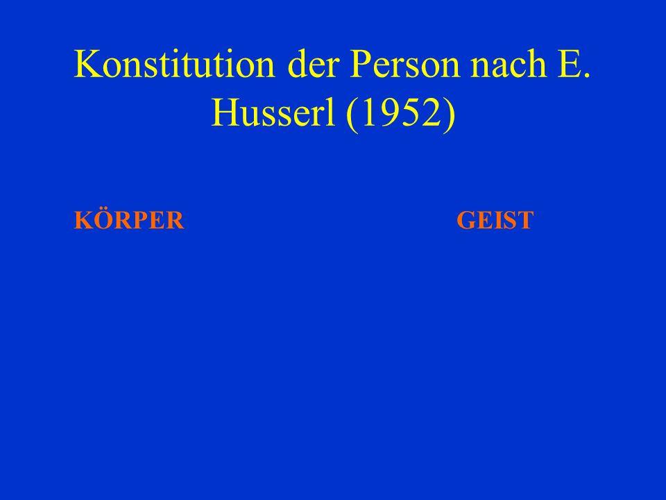 Konstitution der Person nach E. Husserl (1952) KÖRPERGEIST