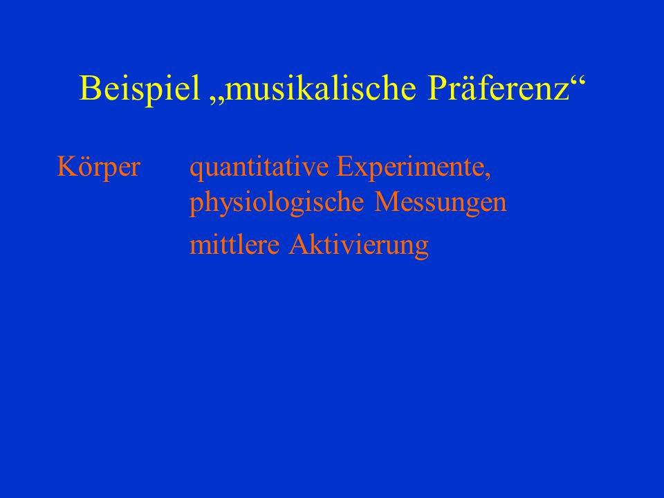 Körperquantitative Experimente, physiologische Messungen mittlere Aktivierung