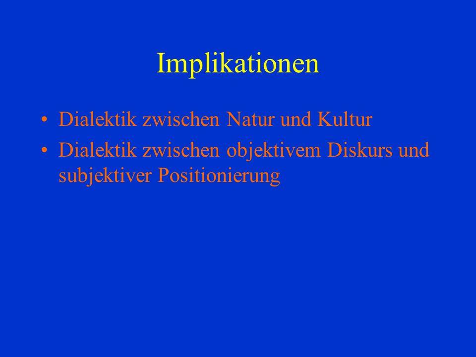 Implikationen Dialektik zwischen Natur und Kultur Dialektik zwischen objektivem Diskurs und subjektiver Positionierung