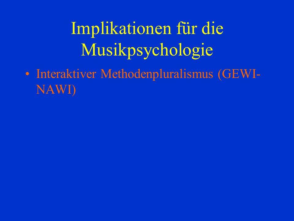 Interaktiver Methodenpluralismus (GEWI- NAWI)
