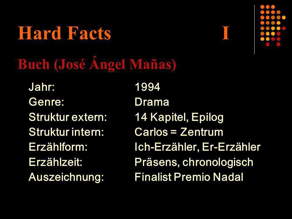 Hard Facts I Buch (José Ángel Mañas) Jahr:1994 Genre:Drama Struktur extern:14 Kapitel, Epilog Struktur intern:Carlos = Zentrum Erzählform:Ich-Erzähler