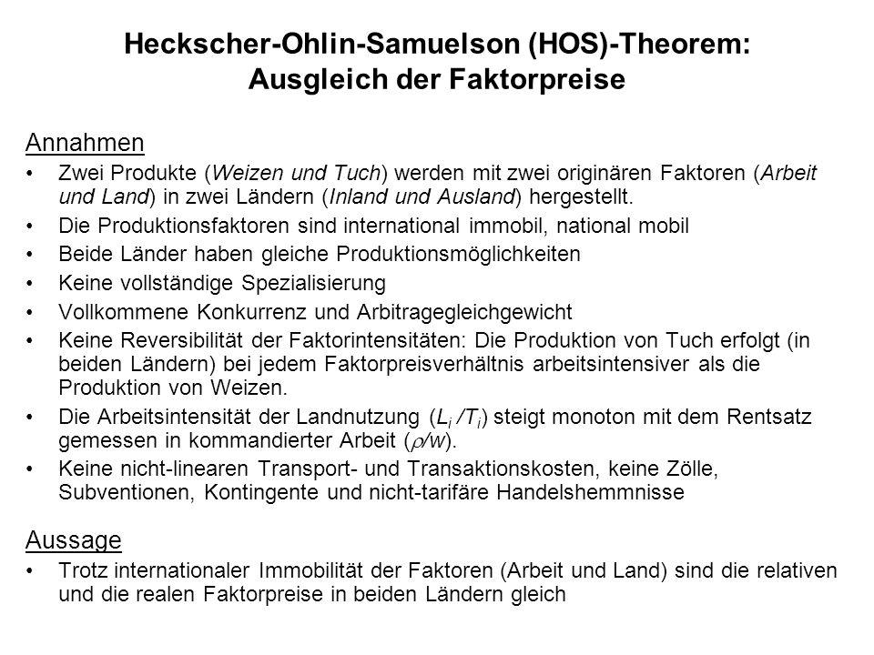 Heckscher-Ohlin-Samuelson (HOS)-Theorem: Ausgleich der Faktorpreise Annahmen Zwei Produkte (Weizen und Tuch) werden mit zwei originären Faktoren (Arbeit und Land) in zwei Ländern (Inland und Ausland) hergestellt.
