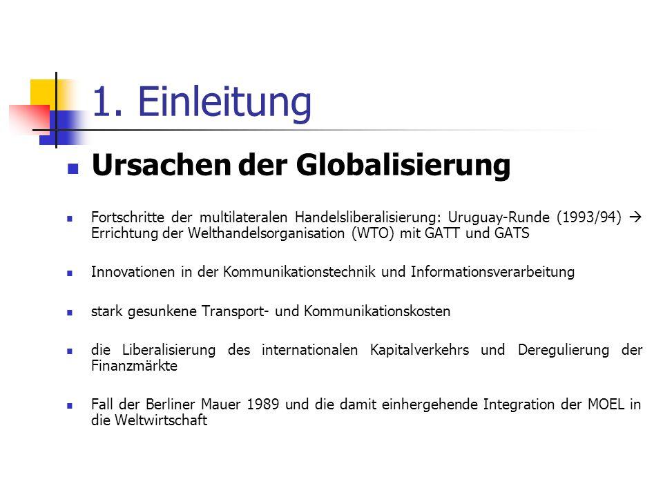 1. Einleitung Ursachen der Globalisierung Fortschritte der multilateralen Handelsliberalisierung: Uruguay-Runde (1993/94) Errichtung der Welthandelsor